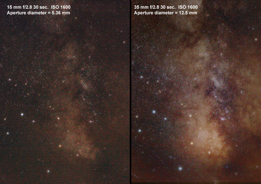 Comparison of best effort processing of the two images from Figure 5a both made with f/2.8 lenses ISO 1600 30 second exposures with the same sensor. & Clarkvision.com: Low Light Photography: When f/ratio Does not Tell ...