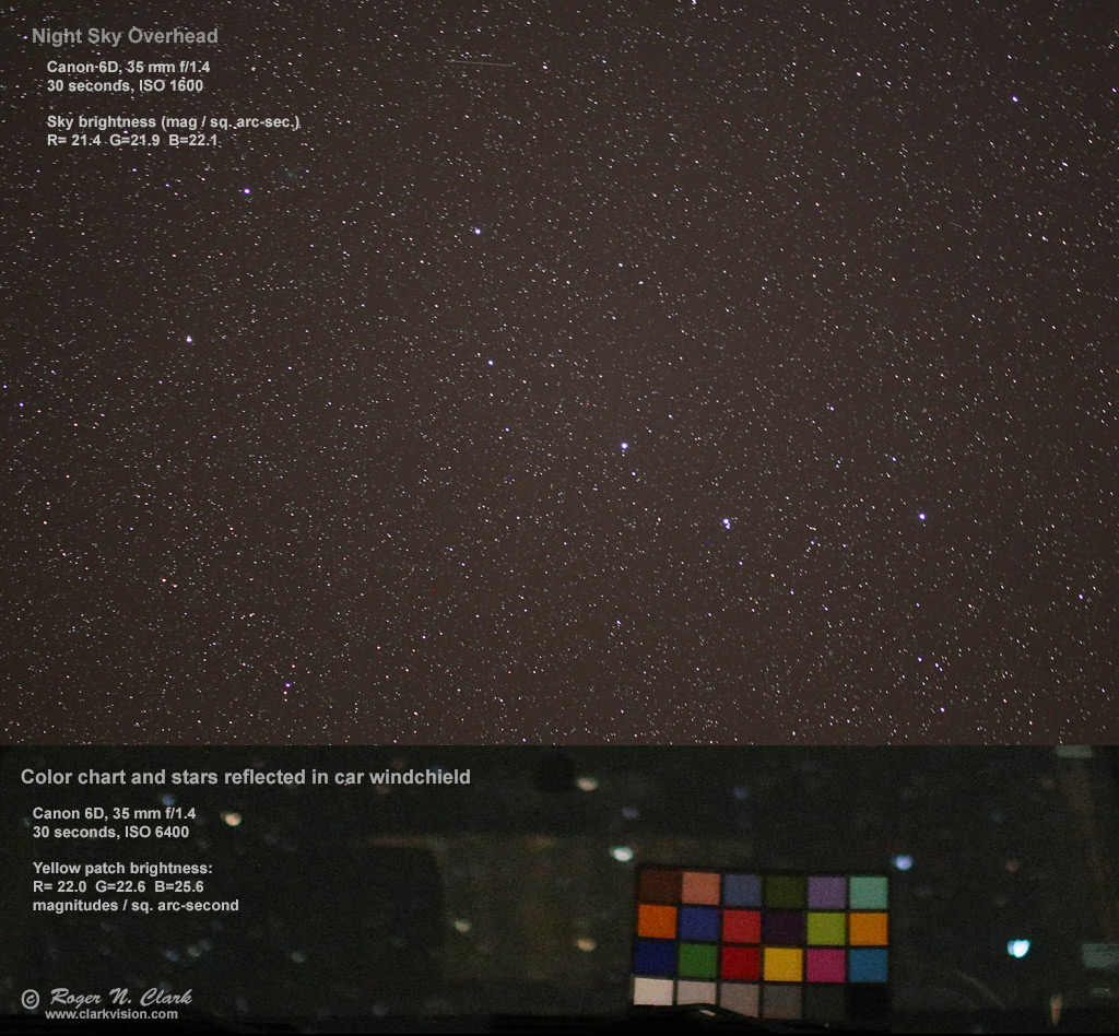 Image of a MacBeth color chart sitting on a car windshield and illuminated  only by the night sky (example image of the overhead night sky). 16e975add