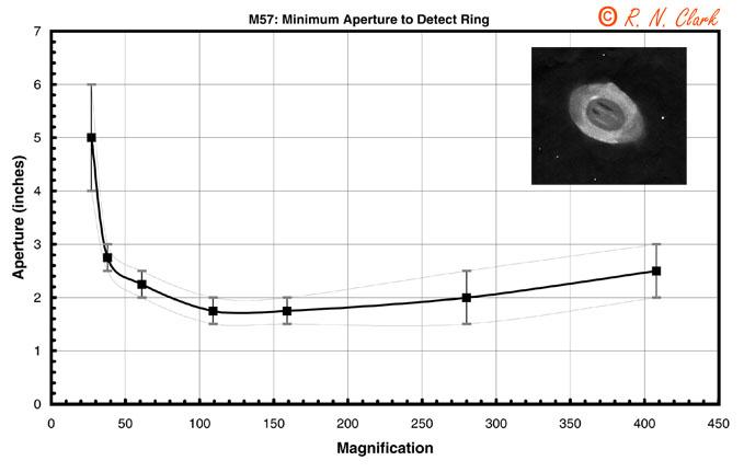m57.plot1.jpg